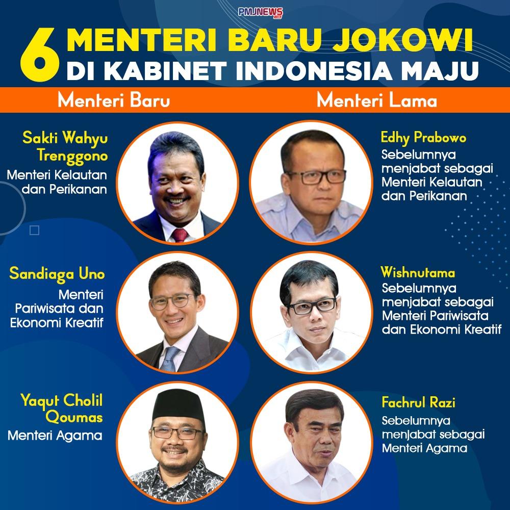 Menteri-menteri Jokowi
