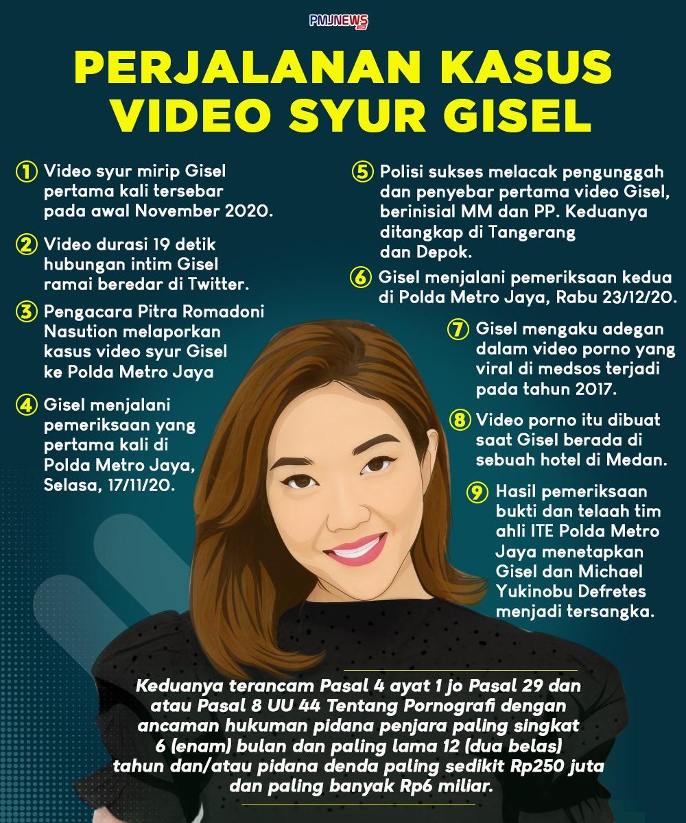 Perjalanan Kasus Video Syur Gisel. (Foto: PMJ News/ Ilustrasi/ Fif).
