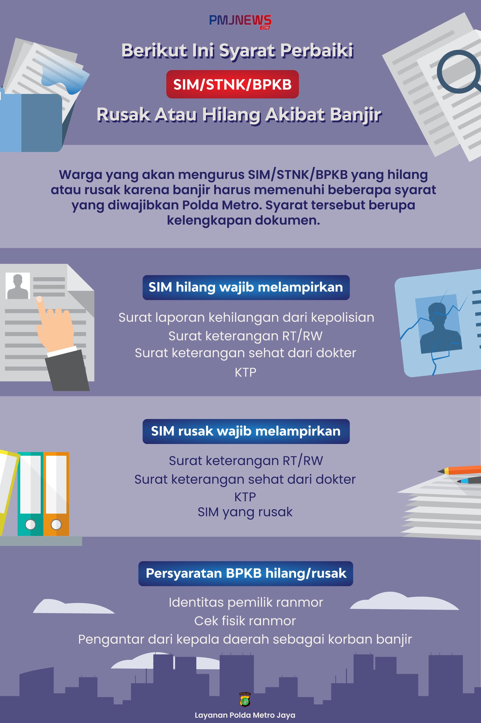 Infografis perbaikan SIM, STNK, BPKB di Polda Metro Jaya. (Foto:PMJ News/Ilustrasi grafis Jeje)